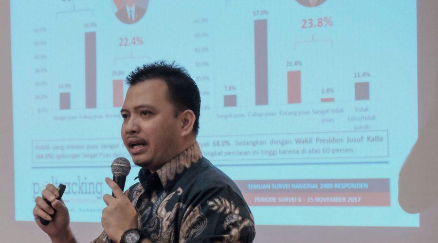 Survei-Nasional-Evaluasi-Pemerintahan-Jokowi-JK-14